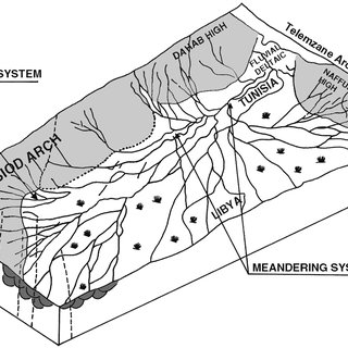(PDF) Ghadames Basin, Southern Tunisia: A Reappraisal of