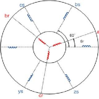 "(PDF) Realization of a ""3 & 6 phase"" induction machine"