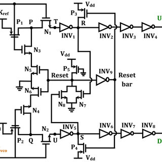 Proposed PLL architecture comprising of composite PFD. charge pumps and... | Download Scientific Diagram