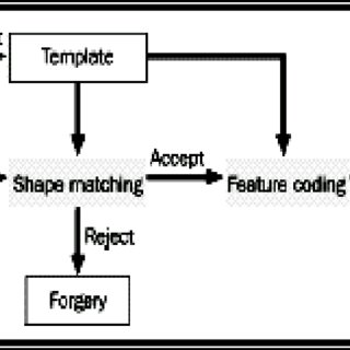 DES block diagram (K1, K2,1 1 1, K16 refer to the key