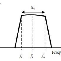 Pseudocode of AdaBoost.M1 algorithm with SVM weak learner