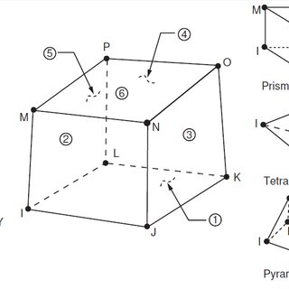 (PDF) Finite Element Modeling for Validation of Maximum
