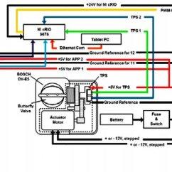 G Body Steering Column Wiring Diagram John Deere Lt155 E Lectronic Throttle Etb Bosch Dv E5 Download Scientific W Iring Of Electronic Tbw System