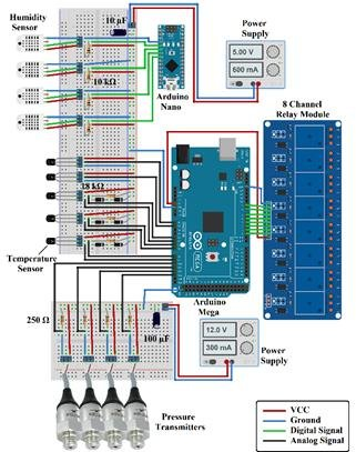 electricalelectronic board figure 4 wiring diagram of