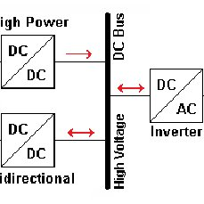 (PDF) Simulation and Implementation of Interleaved Boost