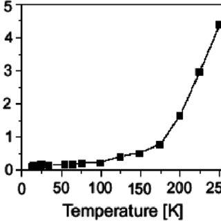 (PDF) Near infrared photoluminescence properties of porous