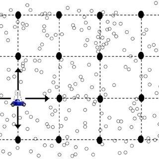 Network architecture of a mobile wireless sensor network