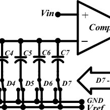 (PDF) Design and Simulation of a Wireless DAQ-IC for Foot