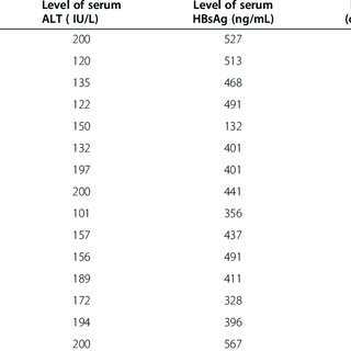 (A) Co-localization of PD-L1 with CD31 and CD68 is shown