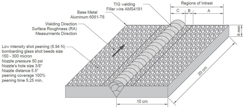Geometry of Al6061-T6 low-intensity shot-peened, TIG