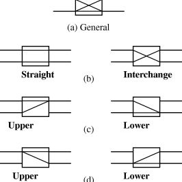Block diagram for a 16×16 omega network structure with