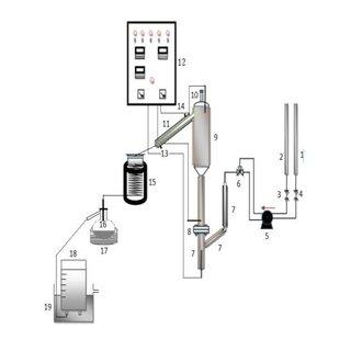 Schematic diagram of fluid catalytic cracking unit