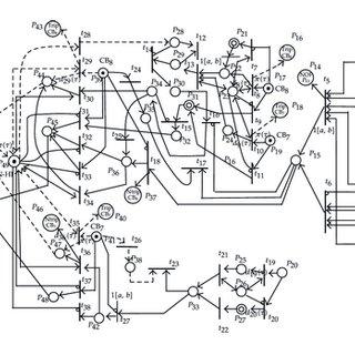 A simplified protection scheme of Kapar substation