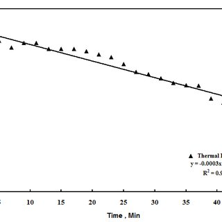 Energy and exergy flow of a thermal power plant