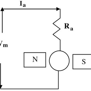 Equivalent circuit for five parameter photovoltaic model