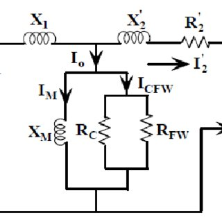 (PDF) Performance Investigation of Three Phase Induction
