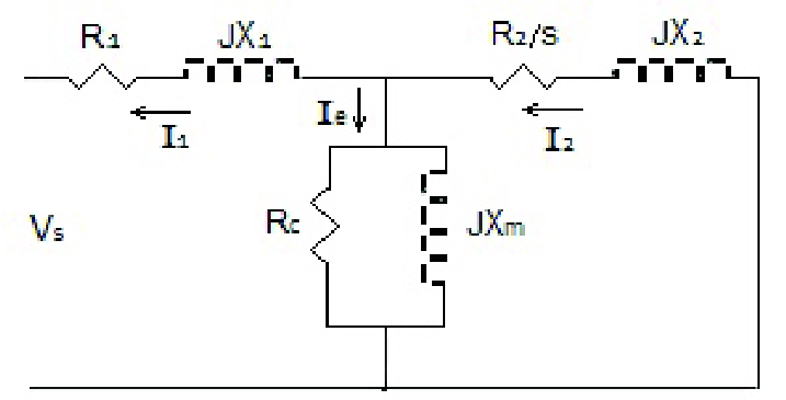 Per-phase equivalent circuit of the induction generator