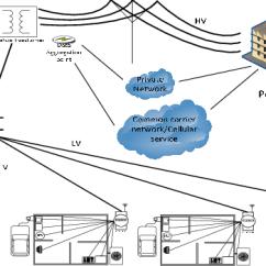 Aircraft Carrier Diagram Door Entry Wiring Diagrams Common 1 Stromoeko De Control Rh 13 Minijob Im Netz