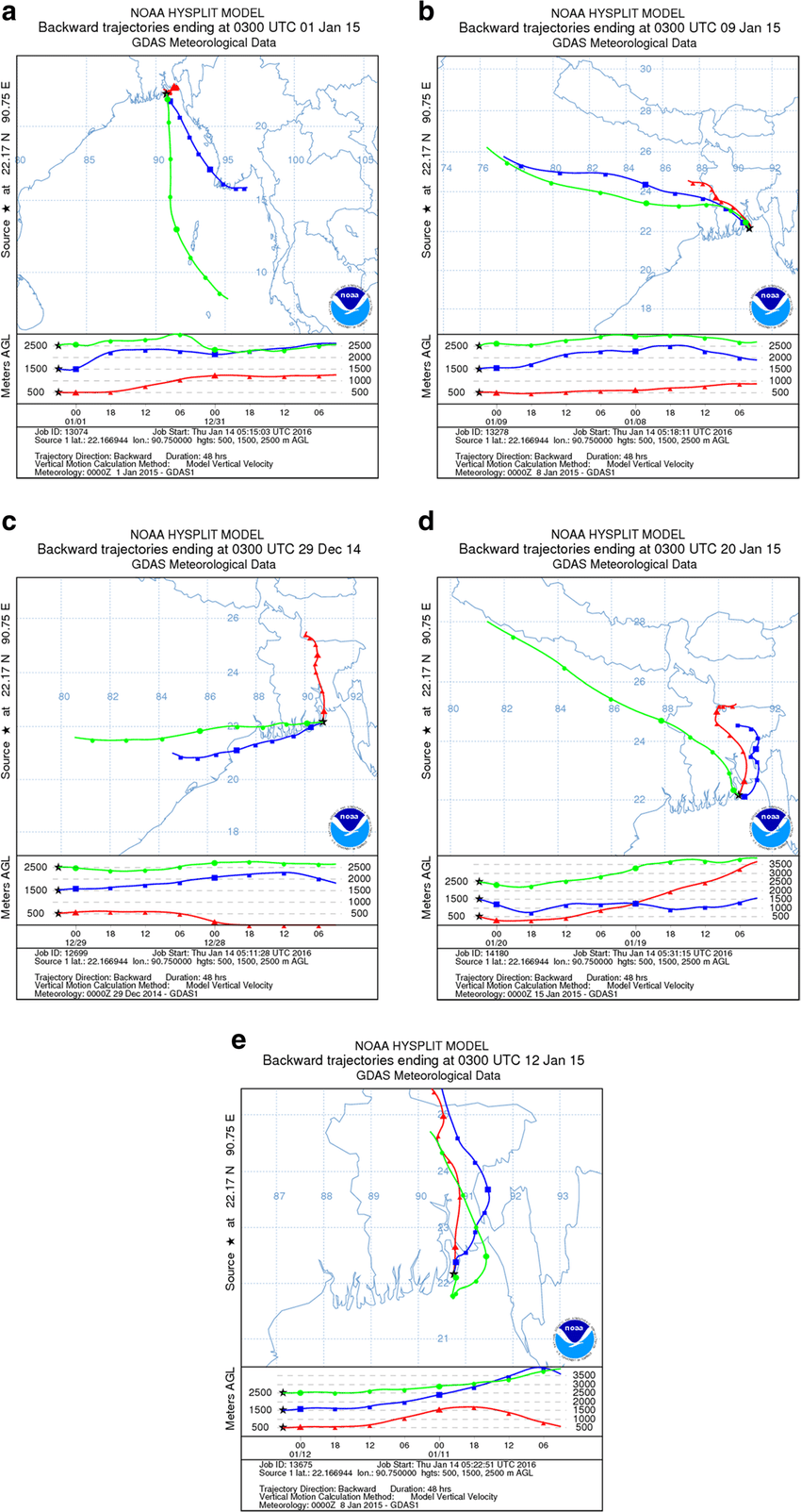 hight resolution of a air mass trajectories when so 4