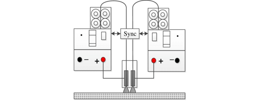 8 Schematic figure of twin-wire MIG welding with