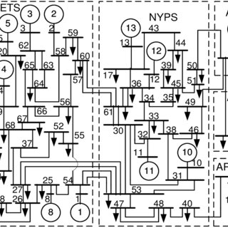 (PDF) IEEE PES Task Force on Benchmark Systems for