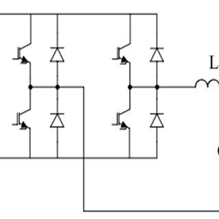 Single phase full bridge inverter with LC filter [8