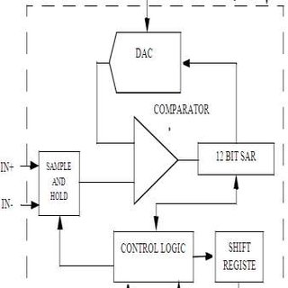 (PDF) Automatic Control of Instruments Using Efficient