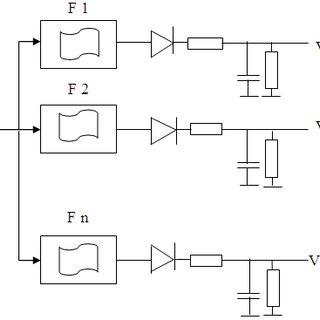 Block diagram of complete Subspace Speech Enhancement with