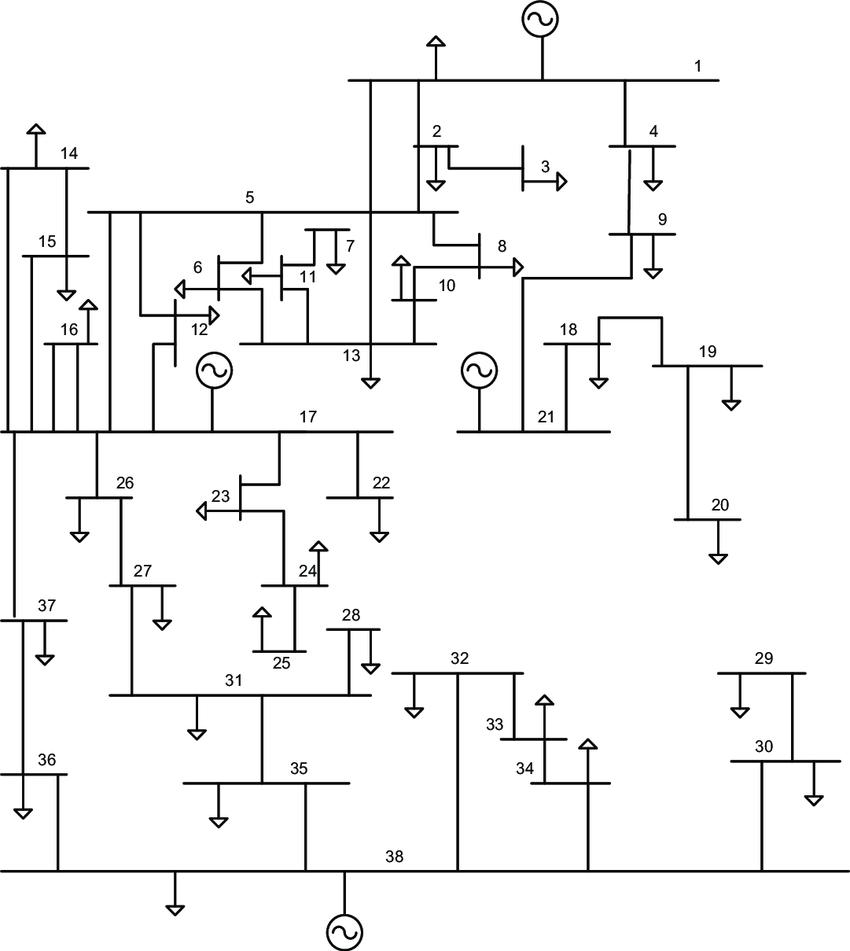 hight resolution of one line diagram of 115 kv sec system