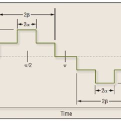 Microcontroller Based Inverter Circuit Diagram Easy Origami Horse A Download Scientific Source Publication Five Level Waveform 4