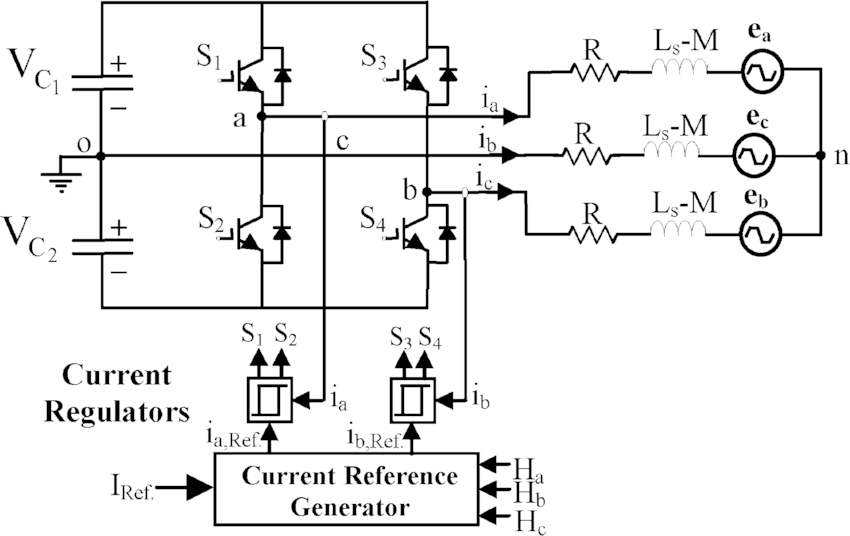 Four-switch inverter, BLDC motor drive, and equivalent
