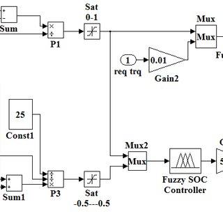 hvac blower speed colors, hvac blower oil, a 3 speed motor wiring, hvac