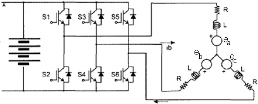 Equivalent circuit of the BLDC generator with diode