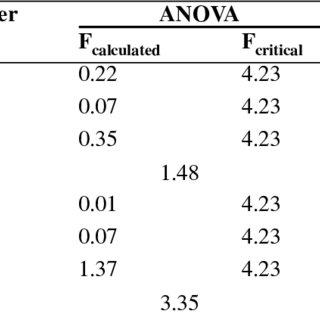 (PDF) Pharmacokinetics of Amoxicillin/Clavulanic Acid