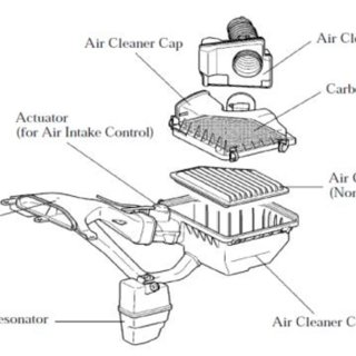 (PDF) DESIGN AND ANALYSIS OF AIR INTAKE SYSTEM AND FILTER