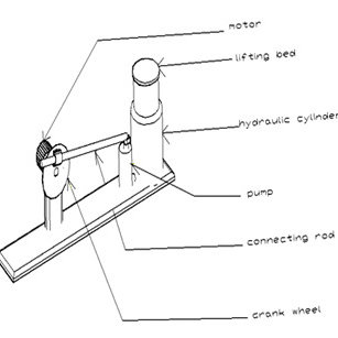 (PDF) Design and Fabrication of Crank Mechanism and