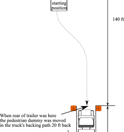 8 diagram of offset right backing maneuver  [ 741 x 1517 Pixel ]