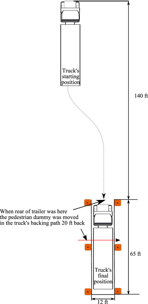 small resolution of 8 diagram of offset right backing maneuver