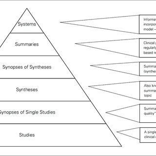 (PDF) Users' guide to the surgical literature: How to