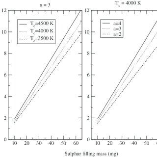 (PDF) Radiative transfer of a molecular S2 B–X spectrum