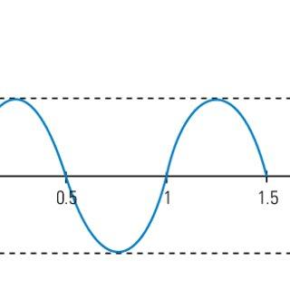 Piezoelectric shock wave generators. (a) About 3000