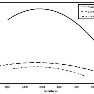 Ishikawa diagram of the impact factors on the energy