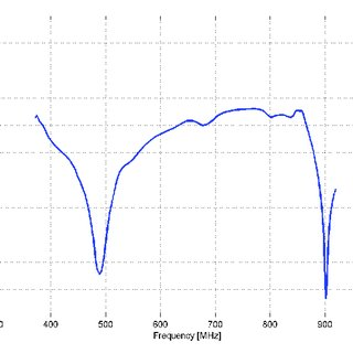 Photograph of the tunable filter. III. OPTIMIZATION IN