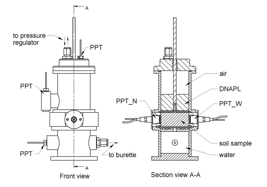 Schematic drawing of the test set-up. PPTs: Pore Pressure