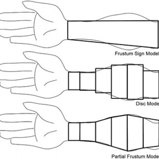 (PDF) Limb volume measurements: comparison of accuracy and