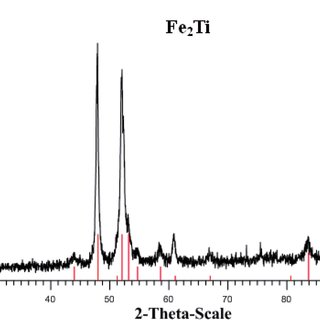 (PDF) Enthalpy of formation of intermetallic phases from