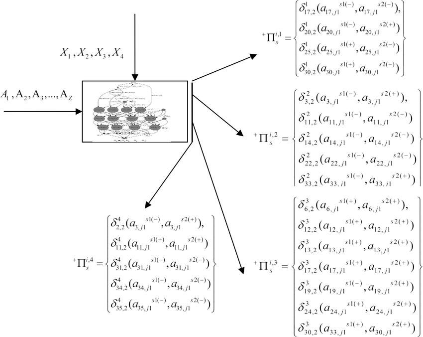 2 8l Engine Diagram
