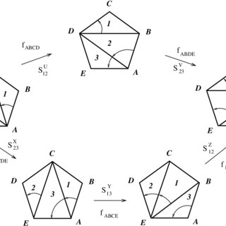 (PDF) The pentagon relation and incidence geometry