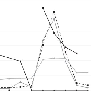 (PDF) Hepatitis B reactivation in a long-term