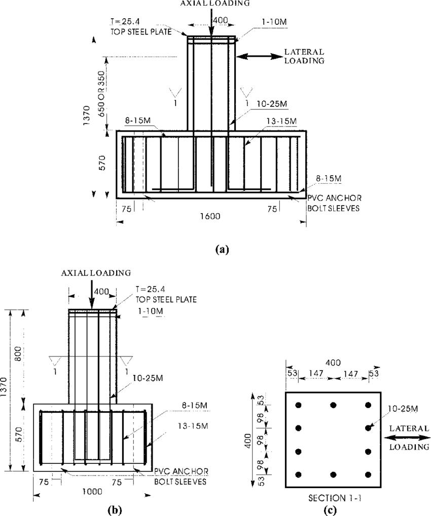Specimen reinforcement details (in mm) (Column CV1): (a